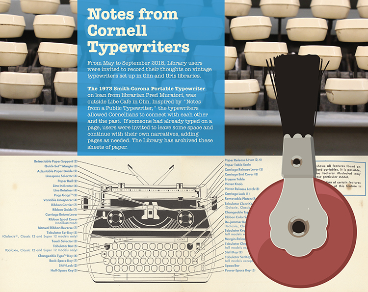 4.29 Typewriter Exhibit-750 short.jpg
